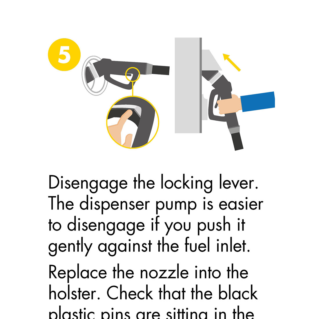 ITM Power/ Shell - Hydrogen Refuelling Instructions Elbowroom Graphics