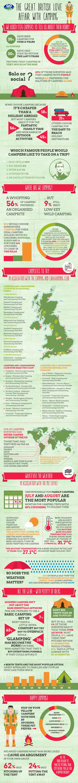 Go Outdoors Infographic Elbowroom Graphics